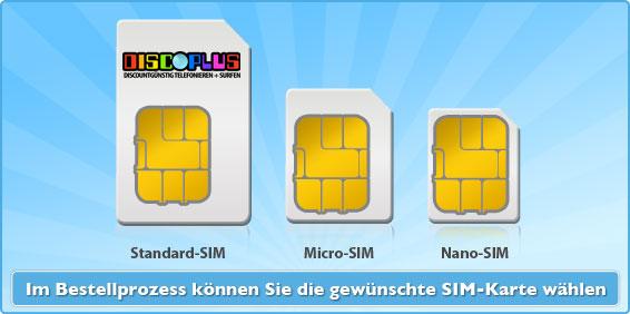 Die verschiedenen SIM-Karten (Standard, Micro, Nano)